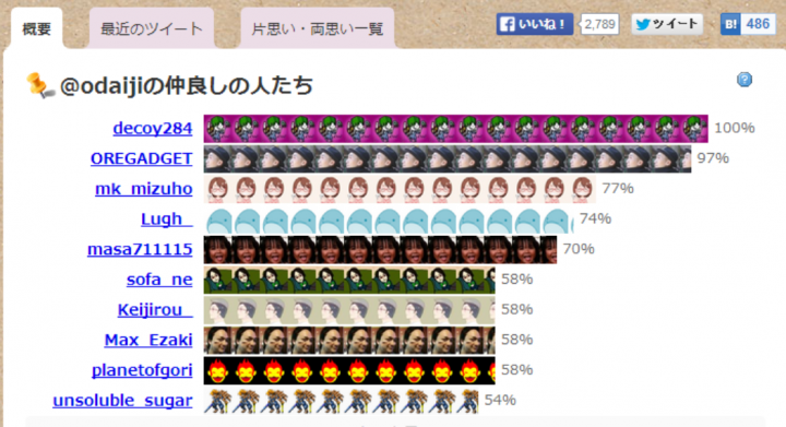 twitter_nakayoshi