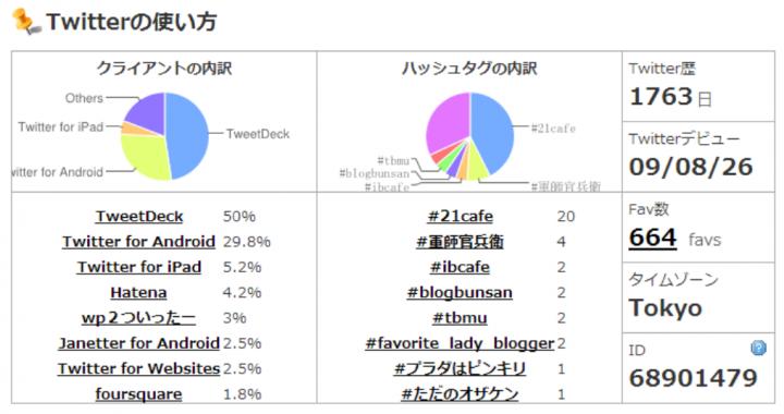 Twitter_tsukaikata